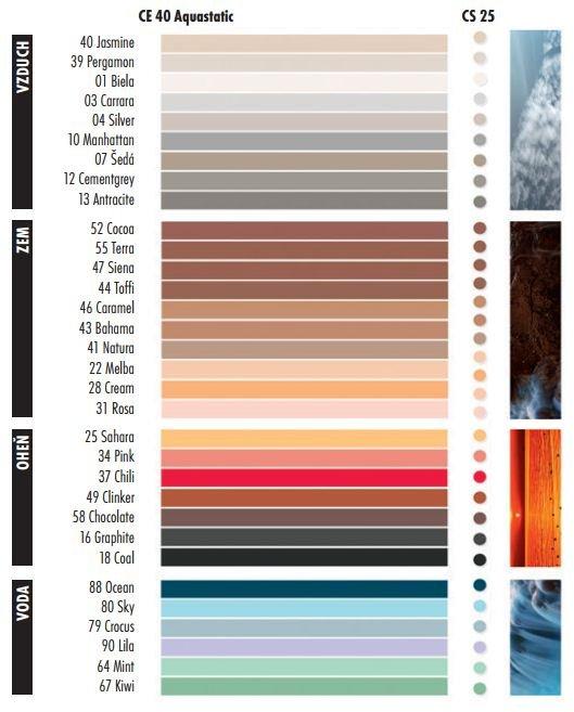 Ceresit CE 40 - Farebná škárovacia hmota
