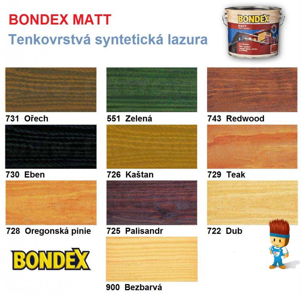 BONDEX Matt- Lazúra tenkovrstvová