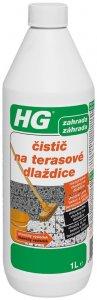 HG Čistič betónových a štrkových dlaždíc