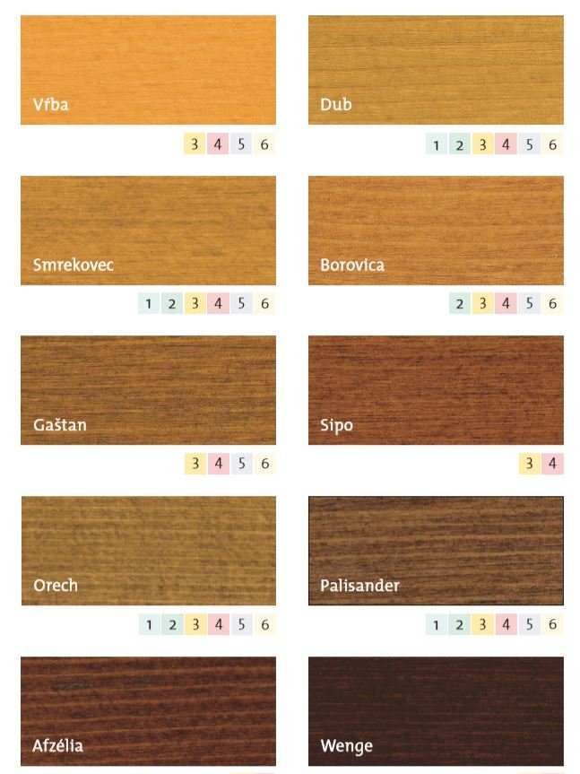 Adler Pullex Plus Lasur - UV ochranná lazúra na vonkajšie drevodomy a obloženie
