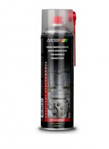 MOTIP - Oprava zinkových povrchov