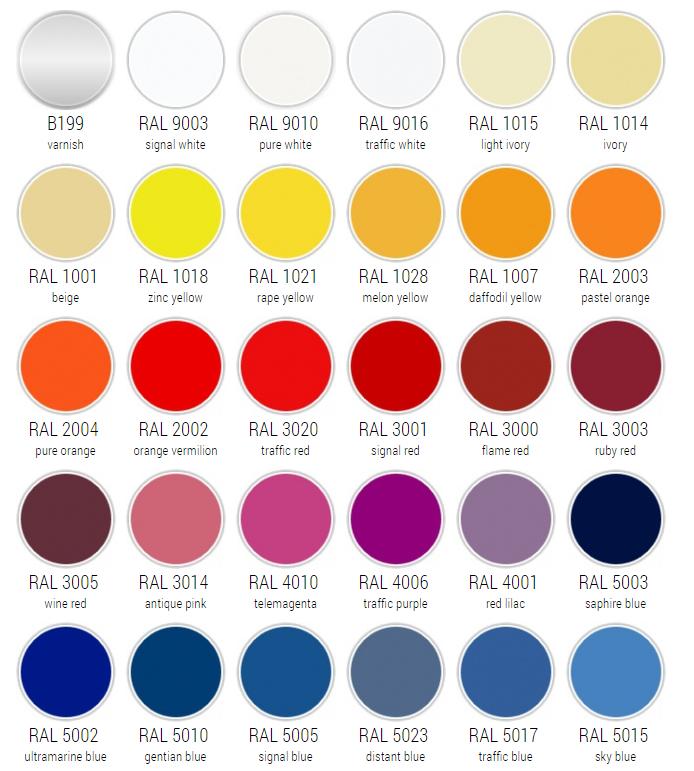 Pinty Plus Evolution - farebný sprej v odtieňoch podľa RAL